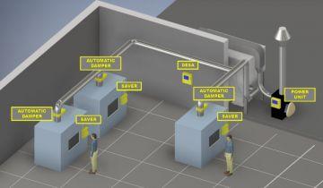Sistem za optimizacijo odsesovanja DESA