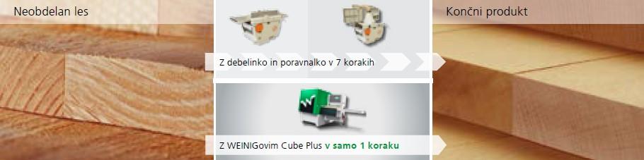 Ćetverostrana blanjalica Weinig Cube Plus prema iskustvima provodi ravno blanjanje 10x brže od ravnalice i debljače